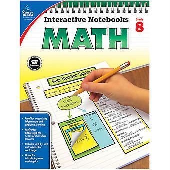 Quaderni interattivi: Math Resource Book, Grado 8