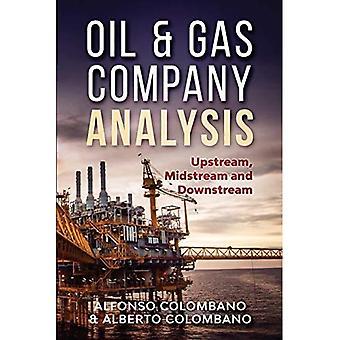 Analyse af olie- og gasselskaber: Opstrøms, Midstream og Downstream