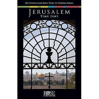 Pamphlet: Jerusalem Time Line