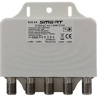 Smart SUS44 DiSEqC switch
