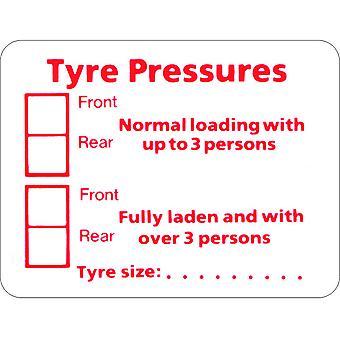 W4 Tyre Pressures Sticker
