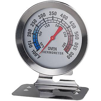 Judge Kitchen, Oven Thermometer