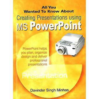 All You Wanted to Know About Creating Presentations Using MS PowerPoi