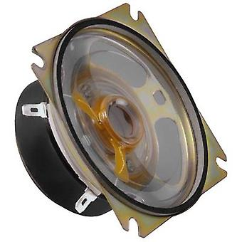 Monacor SP-15 Flush mount speaker 15 W 1 pc(s)