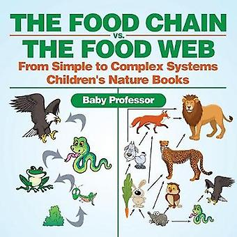 The Food Chain vs. The Food Web - From Simple to Complex Systems - Ch