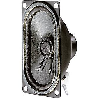 Visaton SC 4.7 ND 2.7 inch 7.1 cm Wideband luidsprekerchassis 2 W 8 Ω