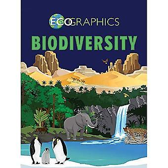 Ecographics: Biodiversity (Ecographics)