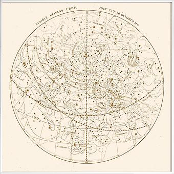 JUNIQE Print - Visible Heavens Gold - Astronomy & Space Poster in Brown & Cream White