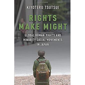 Rights Make Might - Global Human Rights and Minority Social Movements