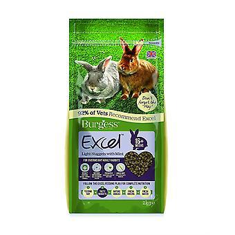 Excel Rabbit Light - 2kg