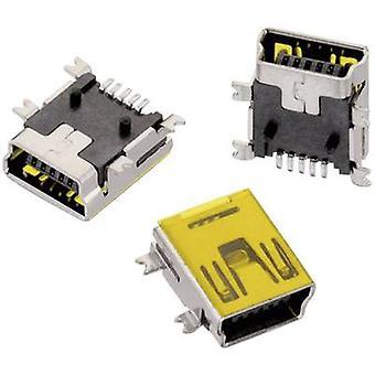 SMD MINI USB-Typ B horizontale 5-polige WR-COM Buchse, horizontale Halterung WR-COM Würth Elektronik Content: 1 PC