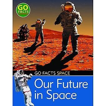 Vår fremtid i rommet (gå fakta: plass)