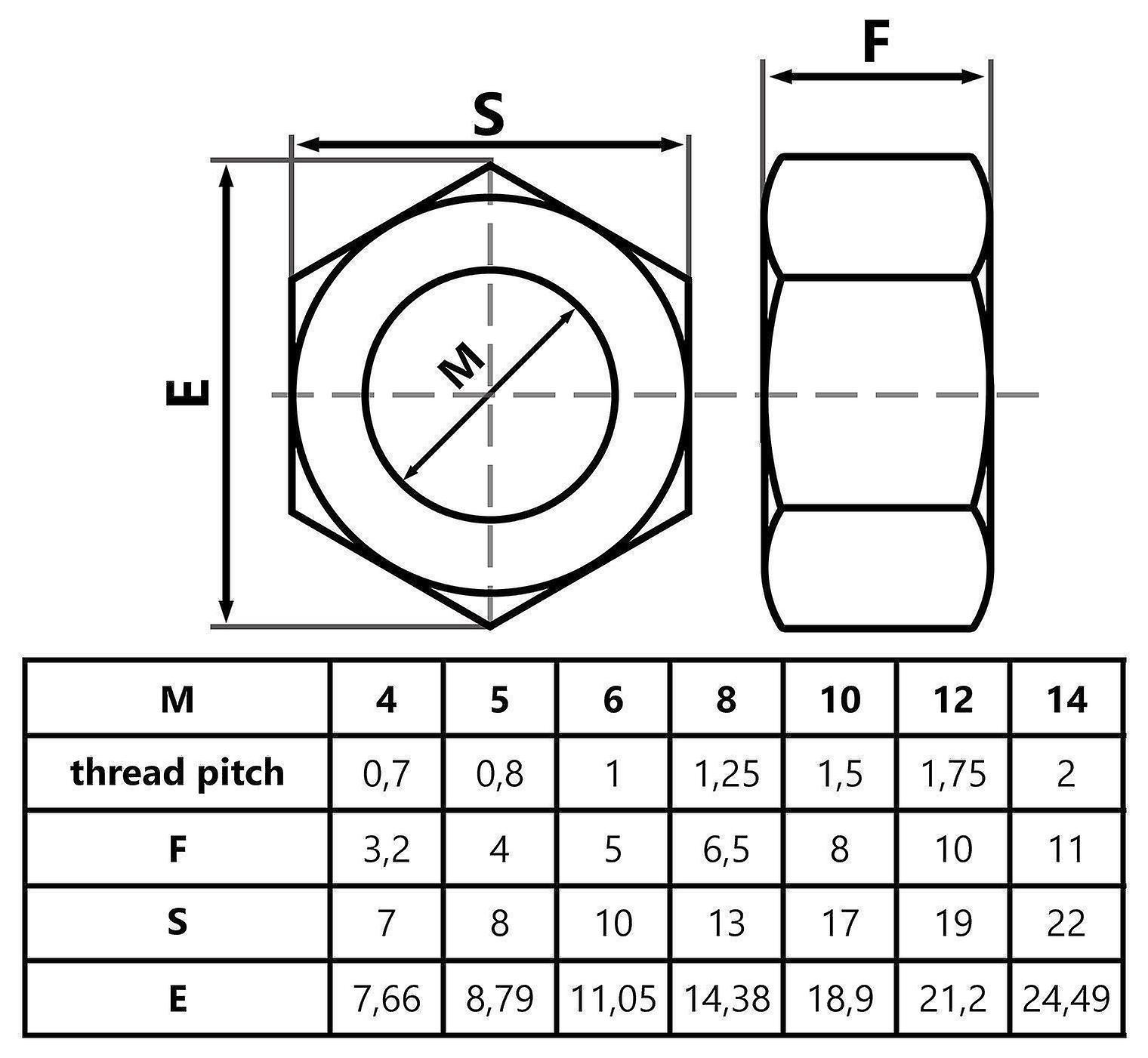 M6 Mutter Maße : m4 m5 m6 m8 m10 m12 m14 sechskant mutter zink vernickelt stahl sechskantmuttern din934 fruugo ~ Watch28wear.com Haus und Dekorationen