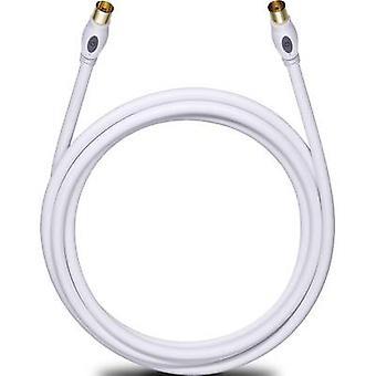 Anteny, kabel SAT [1 x wtyk Mead-Lee/IEC 75Ω - 1 x gniazdo IEC-Mead-Lee 75Ω] 10 m 120 dB pozłacane złącza biały Oehlbach transmisji oraz