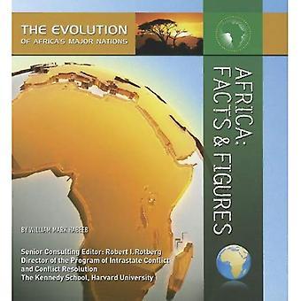 Africa: fatti e cifre