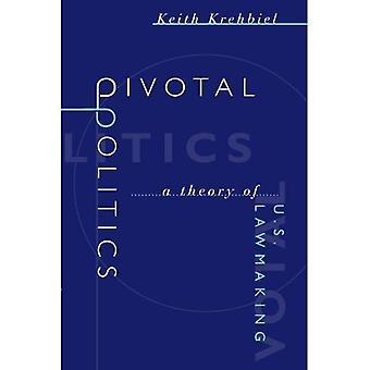 Zentrale Politik: Theorie der U.S.Lawmaking