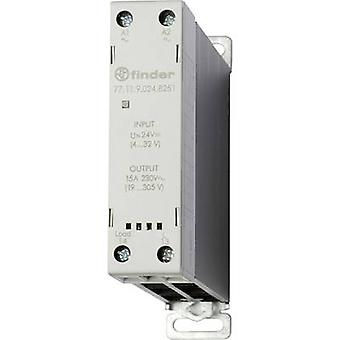 Finder SSR 77.11.9.024.8251-1 77.11.9.024.8251 Current load (max.): 15 A Switching voltage (max.): 305 V AC Instant response 1 pc(s)