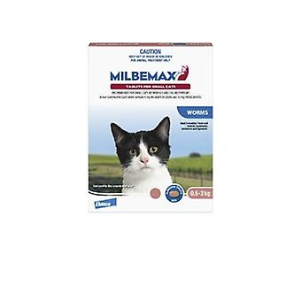 Milbemax Small Cat 20 Tab Pack