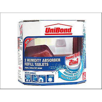 Unibond Humidity Absorber Tabs Large