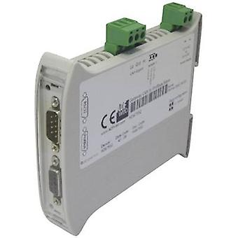 Wachendorff HD67552 Gateway CAN bus, Profibus, RS-232 24 V DC