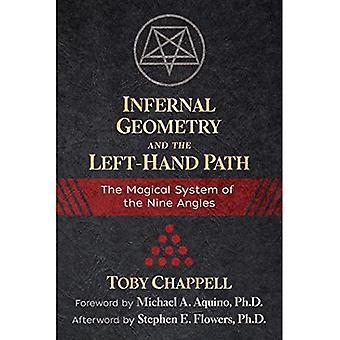 Helse geometrie en het linkerpad: het magische systeem van de negen hoeken