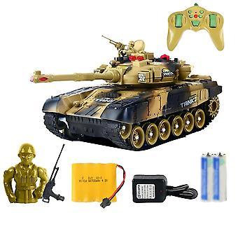 Savaş Askeri Panzer Zırhlı Araç Tank Dünyası