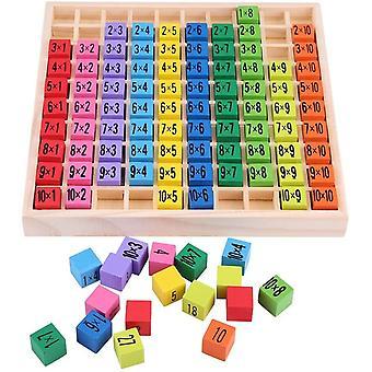 Baby Multiplikationstabelle, Rechenbrett Montessori, Mathematik Multiplikationstabelle Holzspielzeug