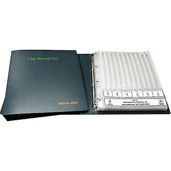 Royalohm 0402WGFE024KIT Cermet rezystor (zestaw) SMD 0402 0.063 W 1% 12100 szt.