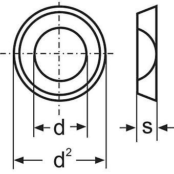 Lavaveggia 4,3 mm 9 mm zinco d'acciaio placcato 100 pc(s) TOOLCRAFT A4,3 D125:A2K 194699
