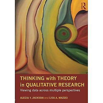 Denken met theorie in kwalitatief onderzoek: het bekijken van gegevens over meerdere perspectieven