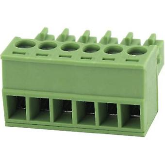 Degson Pin behuizing - kabel totaal aantal pinnen 10 Contact afstand: 3,81 mm 15EDGK-3,81-10P-14-00AH 1 PC('s)