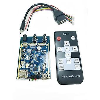 Bezpečnostný digitálny videorekordér