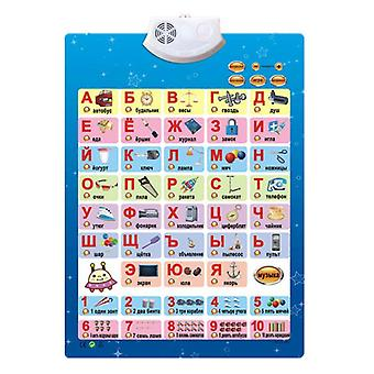 Russian Music Alphabet Talking Poster Russia Kids Education Toys Electronic Abc