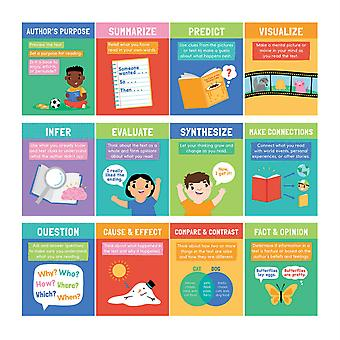 Mini Posters: Reading Comprehension Strategies Poster Set, 12 Pièces