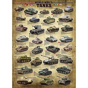 Eurographics Puzzle de chars de la Seconde Guerre mondiale (1000 pièces)
