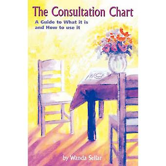 The Consultation Chart by Sellar & Wanda