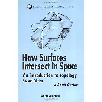 Kuinka pinnat leikkaavat avaruudessa - johdatus topologiaan (2. Edi