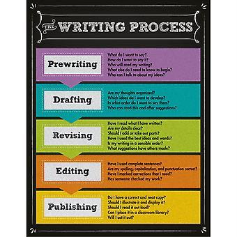Le chartlet del processo di scrittura, grado 2-5+