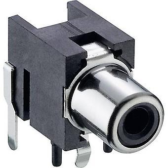 לומברג 1553 02 שוורץ מחבר RCA Socket, מטען אופקי שחור 1 pc (עם)