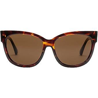 Electric California Danger Cat Sunglasses - Gloss Tortoise Shell/Polarized Bronze