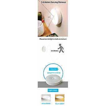 Usb recharge  led wall lamp human body infrared sensor night light cabinet closet lights for bedroom stair toilet