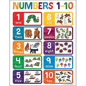 World Of Eric Carle Números 1-10 Gráfico