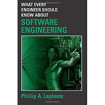 Lo que todo ingeniero debe saber sobre ingeniería de Software