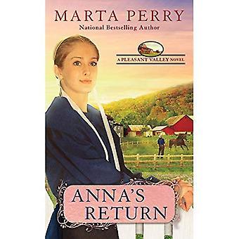 Ritorno di Anna