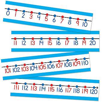 Nummernzeilen-Bulletin-Board-Set