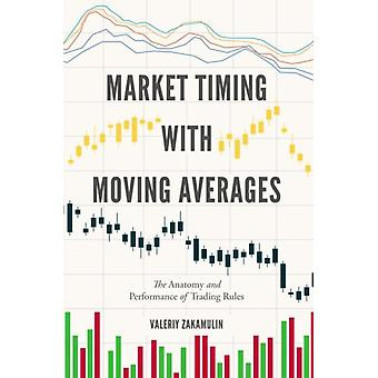 Market Timing with Moving Averages by Valeriy Zakamulin