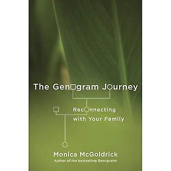 A viagem de Genograma: Reconectar-se com sua família