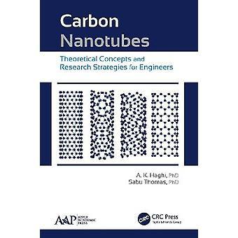 Concetti teorici dei nanotubi di carbonio e strategie di ricerca per ingegneri