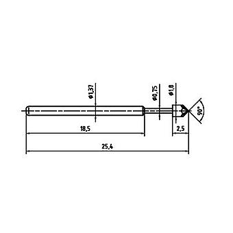 PTR 1015-K-0.7N-AU-1.8 Precision test tip