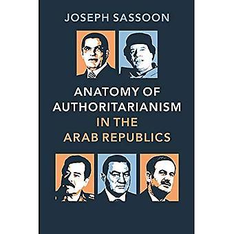 Anatomie de l'autoritarisme dans les Républiques arabes